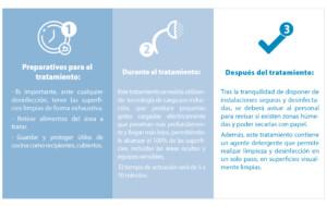 Desinfección mediante nebulización electroestática