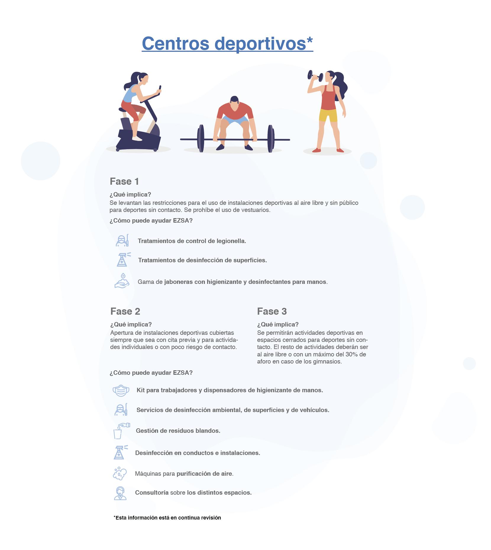 Desescalada en Centros Deportivos