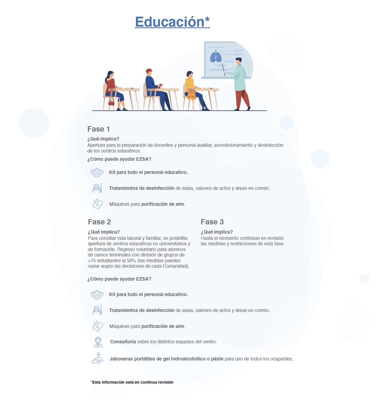 Desescalada en Centros de Formación y Educación
