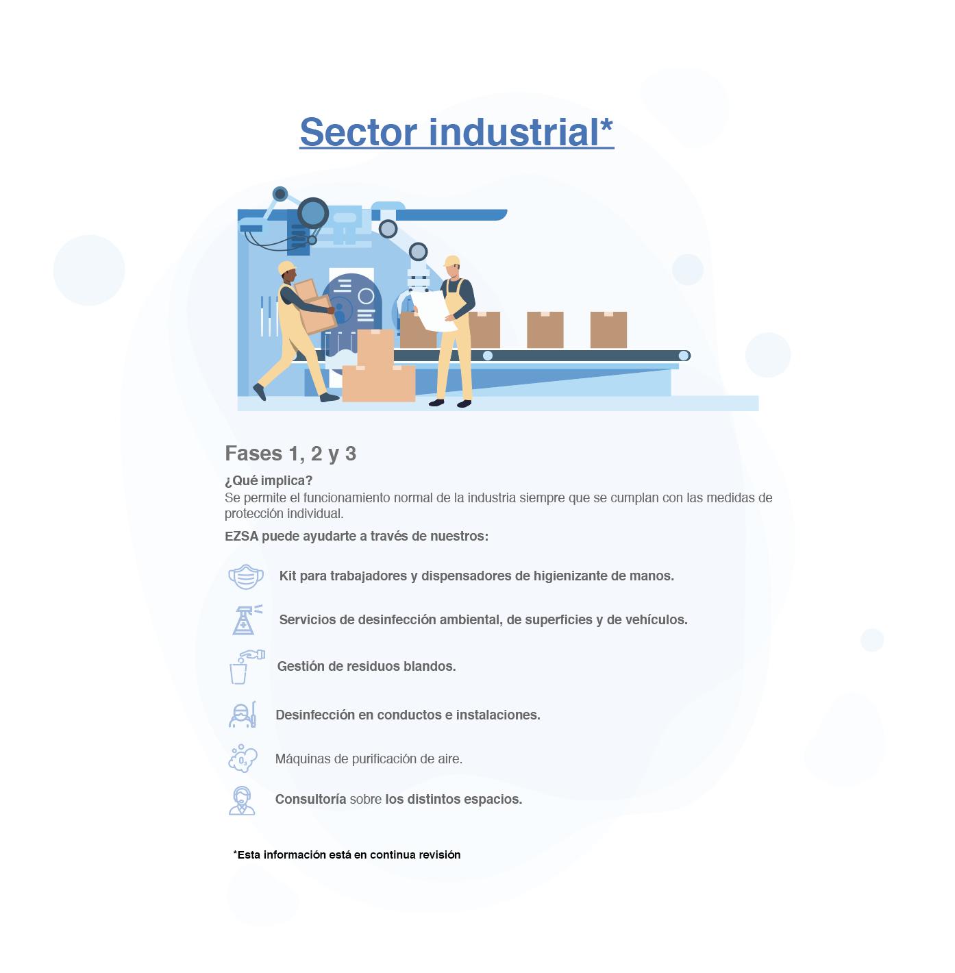 Desescalada en el Sector Industrial